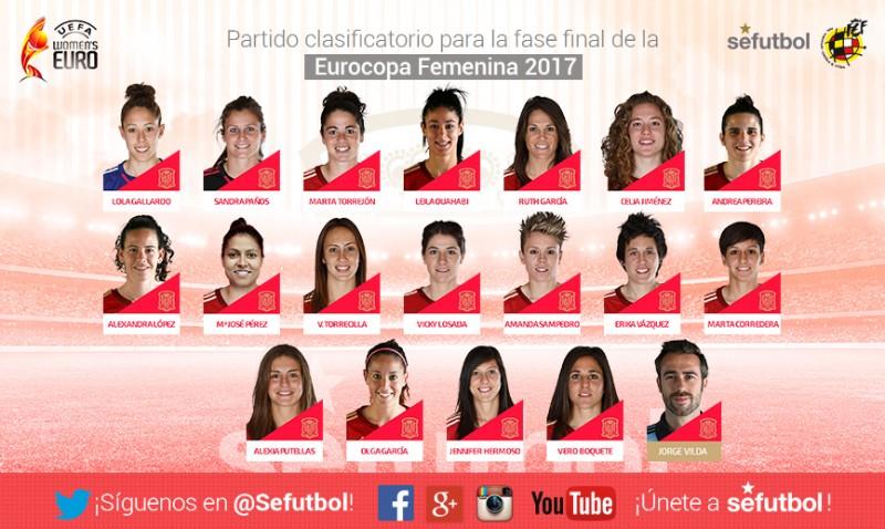 España escoge a sus 18 jugadoras para Fase de Clasificación de la Eurocopa de Holanda.