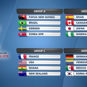 Mundial Femenino Papúa Nueva Guinea 2016: Brasil y Venezuela ya conocen a sus rivales.