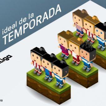 El Once Ideal de la Primera División Femenina de España 2015-16