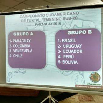 Definidos los grupos para el Sudamericano Femenino Sub-20 de Futsal