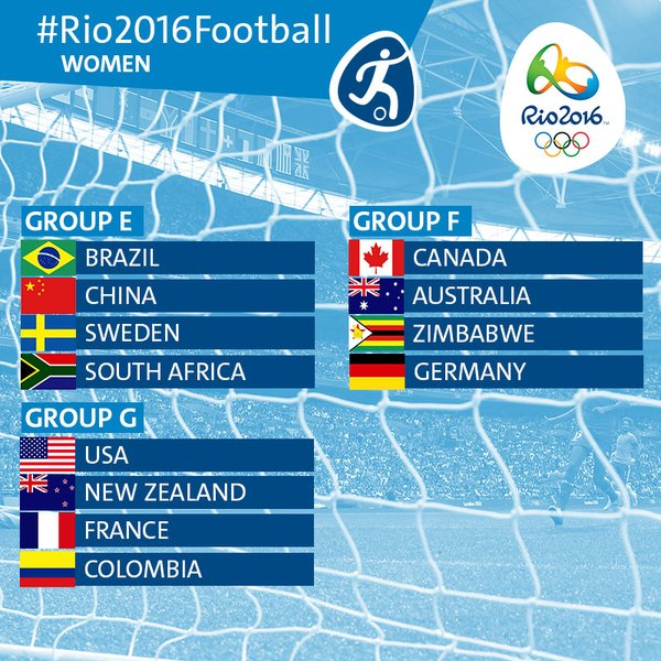 Calendario Grupo G – Fútbol Femenino – Río 2016