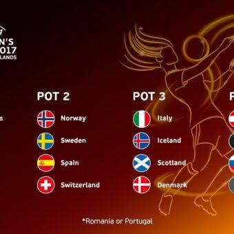 Definidos los bombos para la Eurocopa Femenina 2017