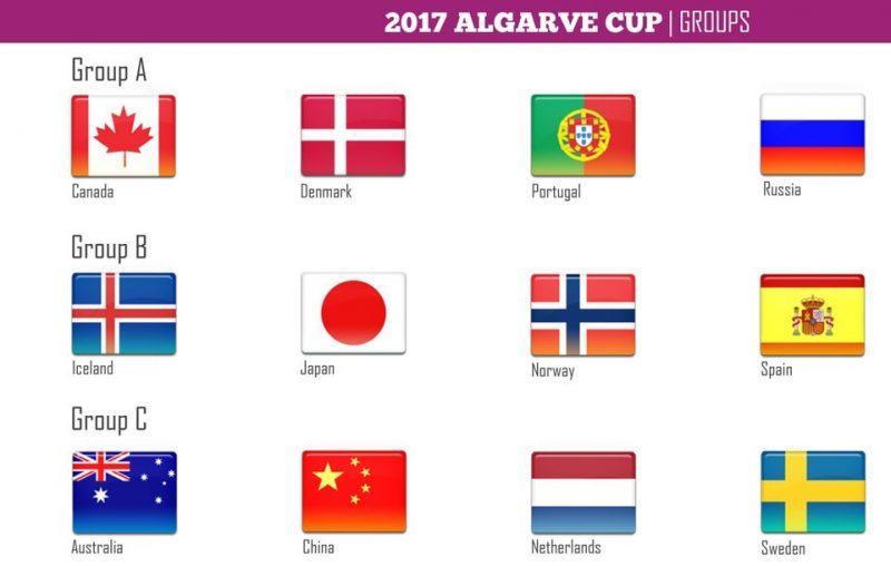 Resumen y Resultados Fecha 1 Copa Algarve 2017