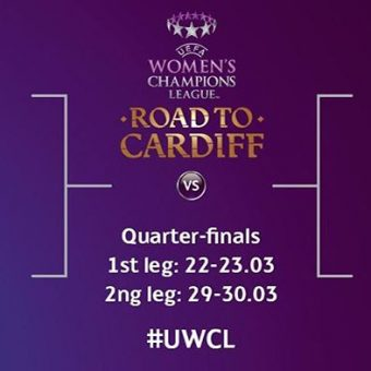 Previa cuartos de final de la Champions League Femenina