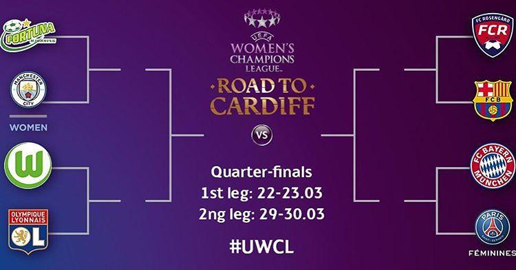 Previa cuartos de final de la Champions League Femenina