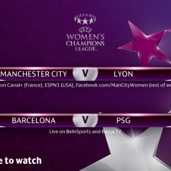 Programación Semifinales (Ida) – Champions League Femenina 2016-17