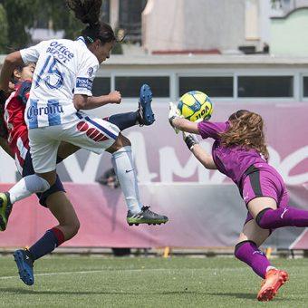 Copa de la Liga MX Femenil:  Resultados y Posiciones – Jornada 1